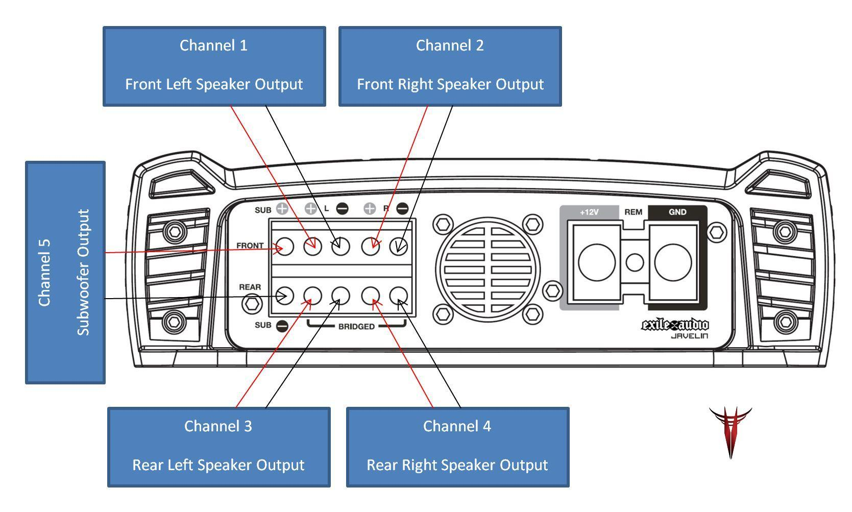 Exile Javelin Amplifier wiring diagram and channel layout how to set the high low pass filter (hpf) crossover on exile GMC Factory Stereo Wiring Diagrams at edmiracle.co